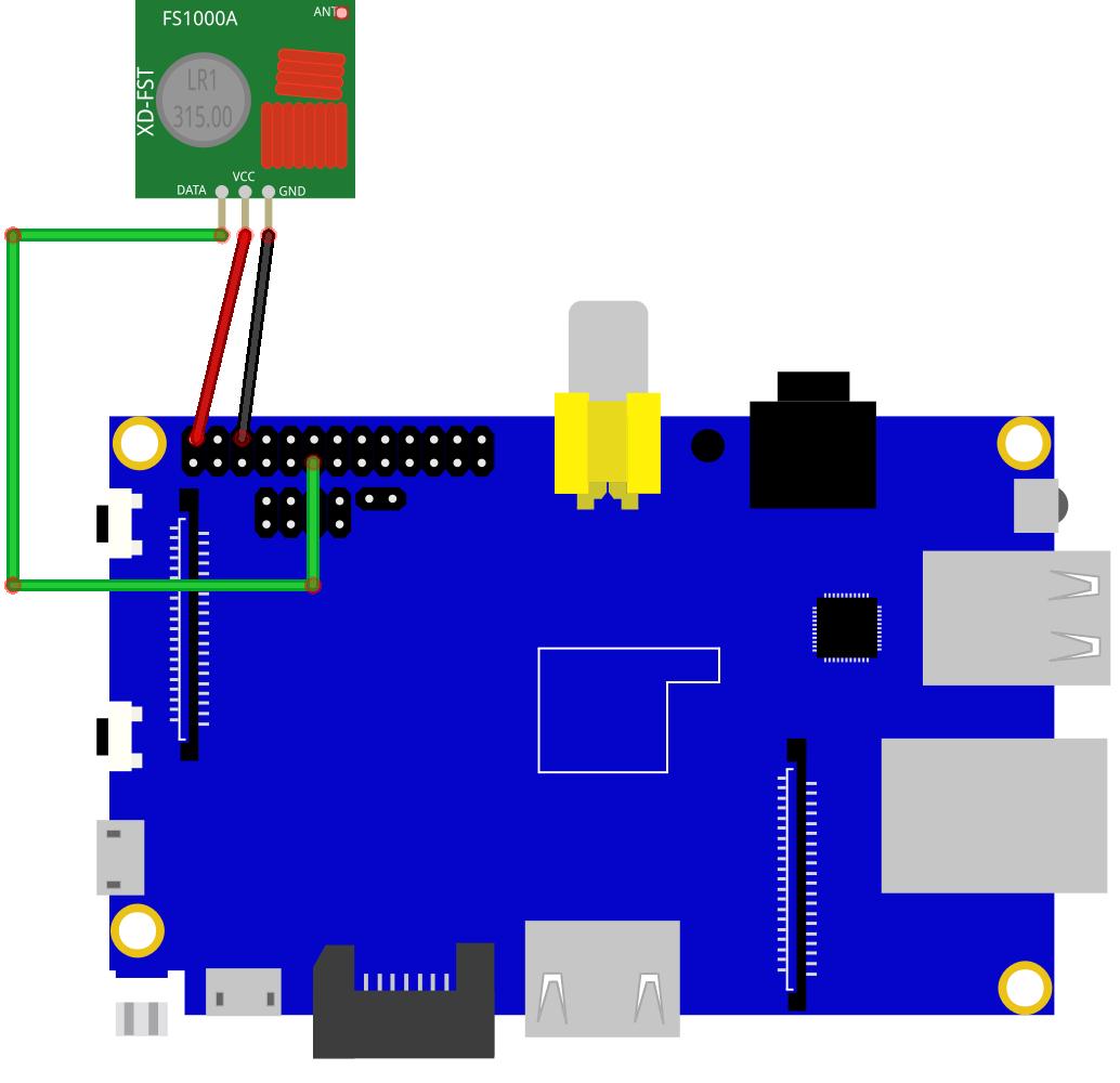 Banana Pi 433MHz-Transmitter